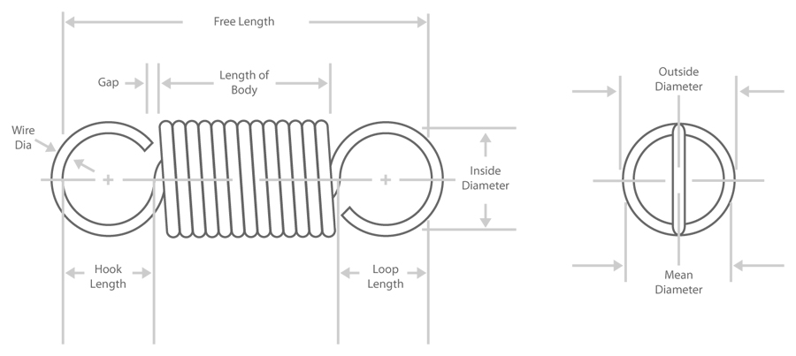 The Uk S Leading Extension Spring Manufacturers And